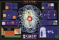 Atom Wall Poster