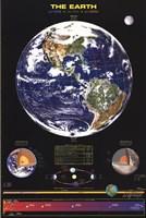 Earth Properties Fine-Art Print