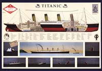 Titanic - map Wall Poster