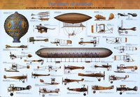 Dawn Of Aviation Wall Poster