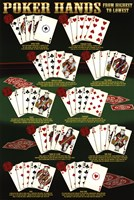 Poker Hands Wall Poster