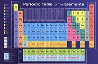 Periodic Table Wall Poster