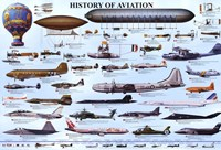 History of Aviation Fine-Art Print