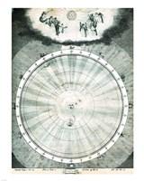 Harmony of the World Zodiac Map Fine-Art Print