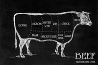 Butcher's Guide III Fine-Art Print