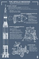 The Apollo Missions Plans Fine-Art Print