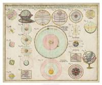 Schematics, Mathematics & Geography Chart Fine-Art Print