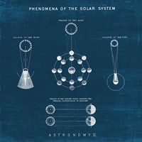 Solar System Blueprint II Fine-Art Print