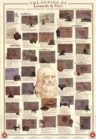 Genius of Leonardo Da Vinci Fine-Art Print