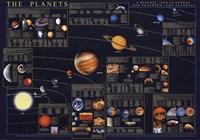 Planets Fine-Art Print