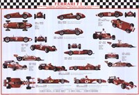 Ferrari F1 World Champions Fine-Art Print