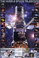 Hubble Telescope Fine-Art Print