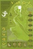 Yoga & Its Symbols Wall Poster
