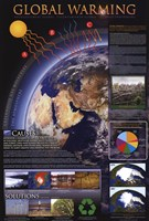 Global Warming Fine-Art Print