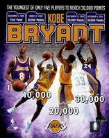 Kobe Bryant Youngest Player in NBA History to reach 30,000 Points Fine-Art Print