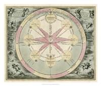 Planetary Chart I Fine-Art Print