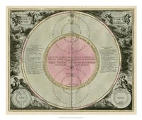 Planetary Chart IV Fine-Art Print