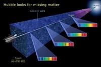 Hubble Looks for Missing Matter Fine-Art Print