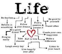 Life Chart 1 Fine-Art Print
