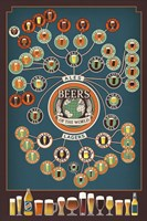 Beers Of The World Fine-Art Print