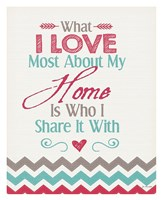 Home (What I Love Quote) Framed Print
