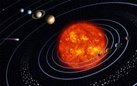 Solar System VI Fine-Art Print