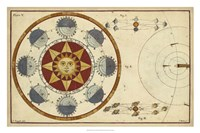 The Earth's Annual Orbit Fine-Art Print