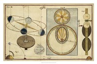 Distance of Sun, Moon & Planets Fine-Art Print