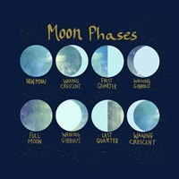 Moon Phases Fine-Art Print