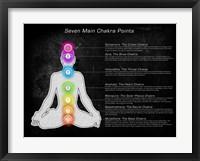 Seven Main Chakra Points Fine-Art Print