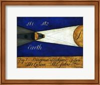 Eclipses II Fine-Art Print