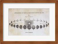 Geography of the Heavens II Fine-Art Print